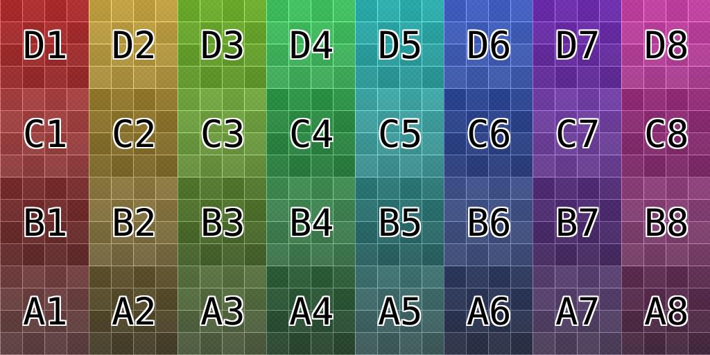UV-Test-Gitter 1024×512px.