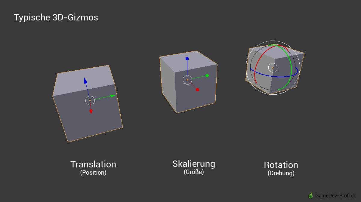 Typische 3D-Gizmos