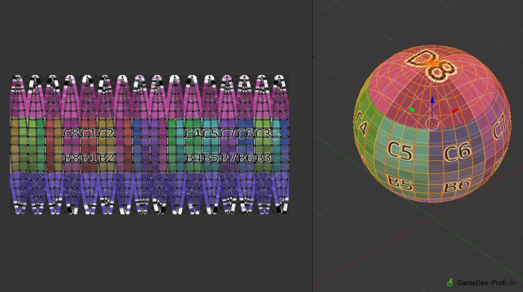 Ziel: Komplett andere UV-Projektion, aber mit dem selben Ergebnis.