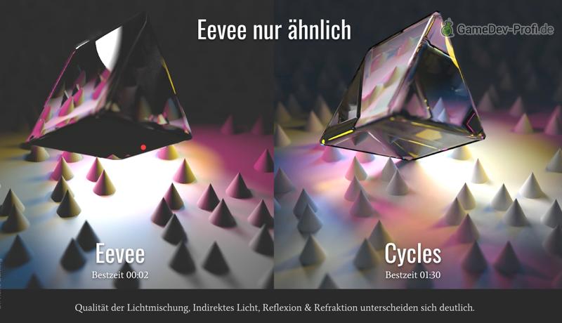 Abweichungen zwischen Eevee und Cycles. Eevee ist zwar deutlich schneller, liefert aber auch andere Ergebnisse als Cycles.