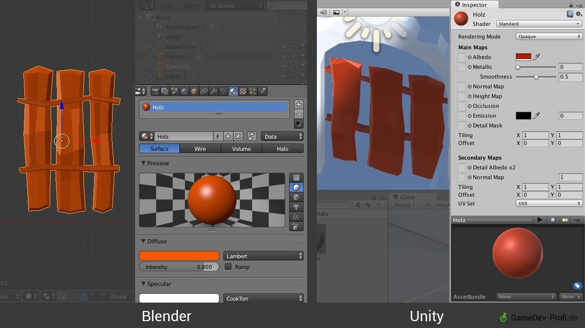 Abweichung der Materialeigenschaften beim Export von Blender nach Unity.