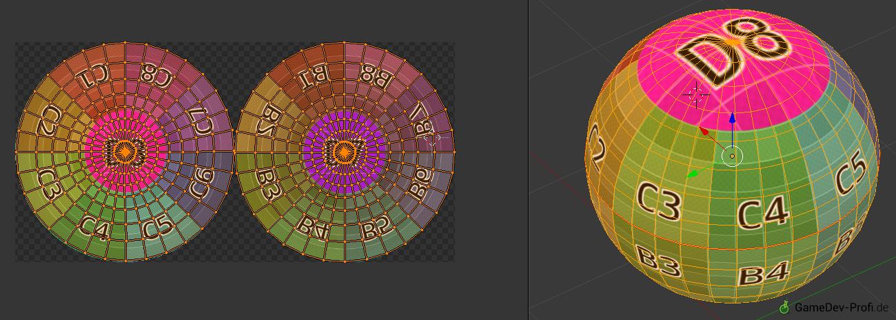 Bei der Aufteilung in zwei Halbkugeln und der Verwendung von Polarkoordinaten lässt sich die Textur mit nur zwei Inseln so abbilden, dass kaum Verzerrungen entstehen.